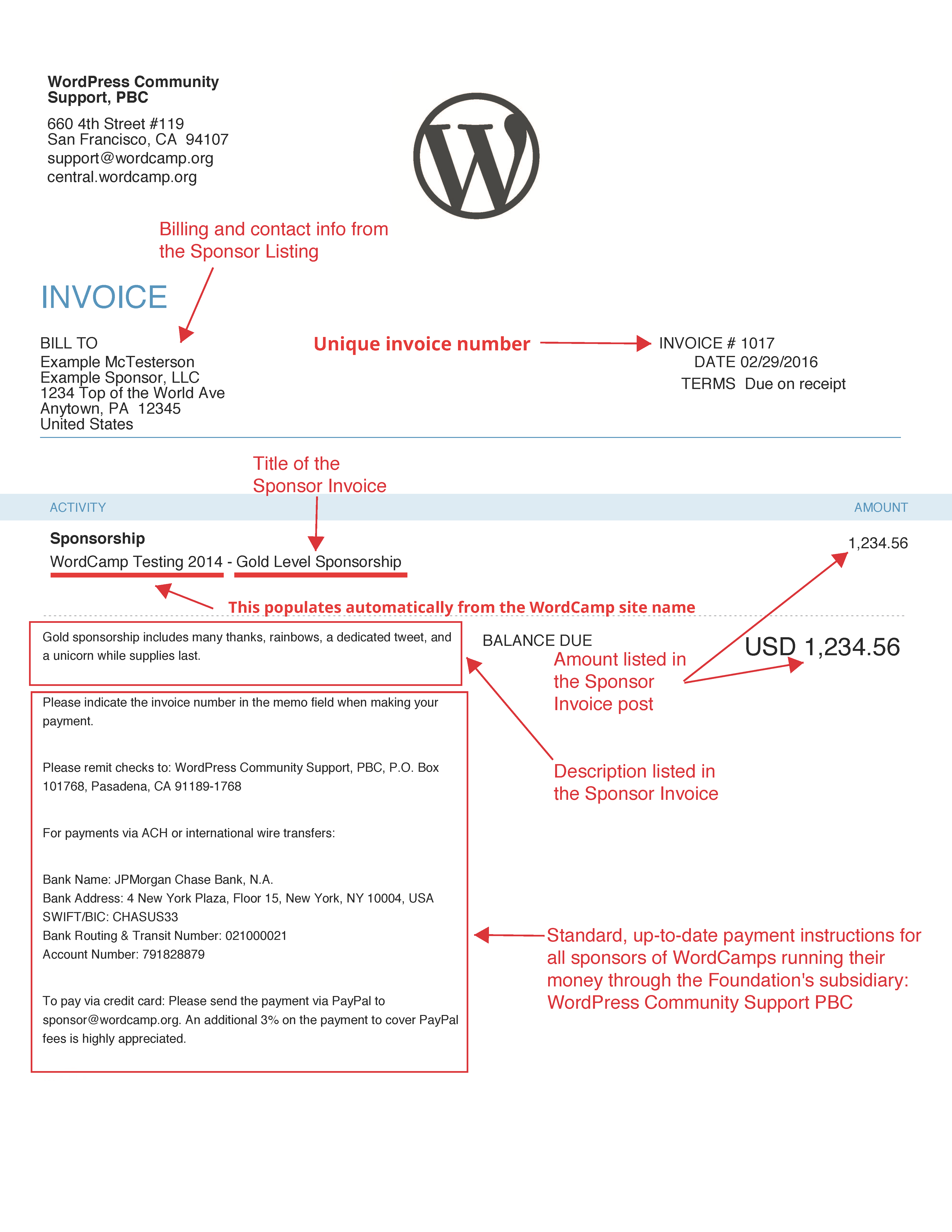 Creating Sponsor Invoices Make WordPress Community – Sponsorship Invoice