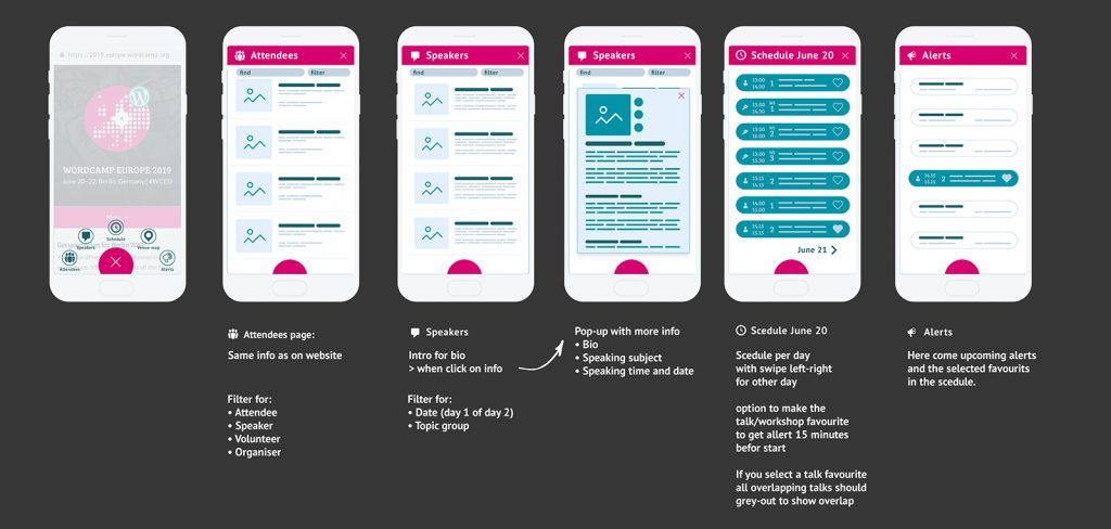 WordCamp PWA plugin design proposal v1 - Screen layouts