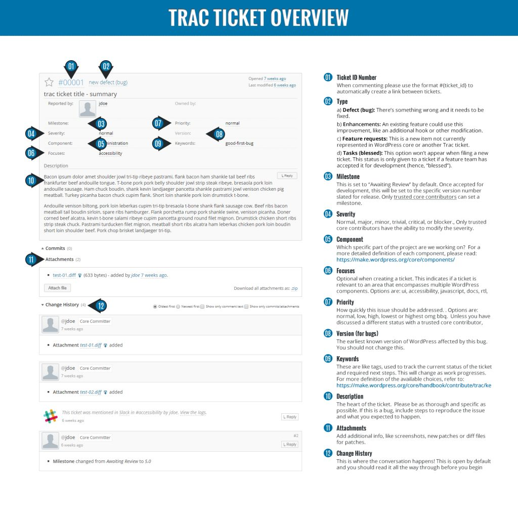 Trac Ticket Overview