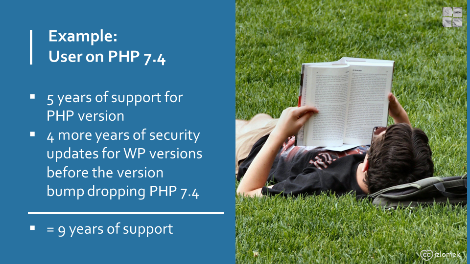 Slide: Example: user on PHP 7.4 * WordPress will offer 5 years of support for the PHP version. * WordPress will offer 4 more years of security updates for WP versions before the version bump dropping PHP 7.4. * In total this adds up to 9 years of support.
