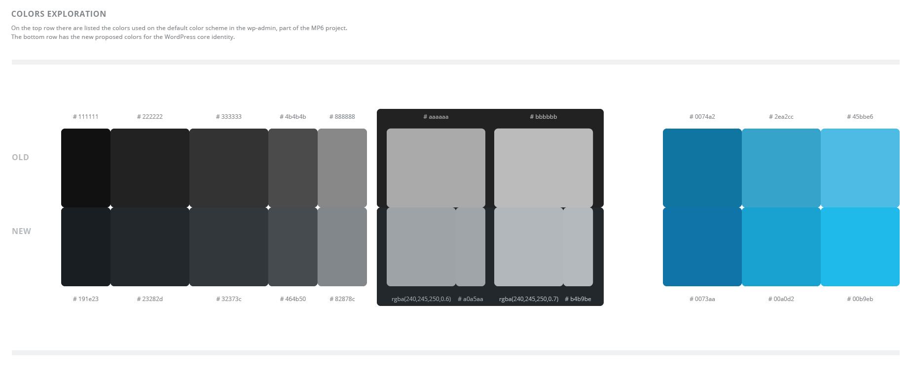 Chart Color Schemes Color-changes-chart