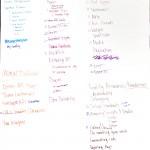Theme dev handbook topics
