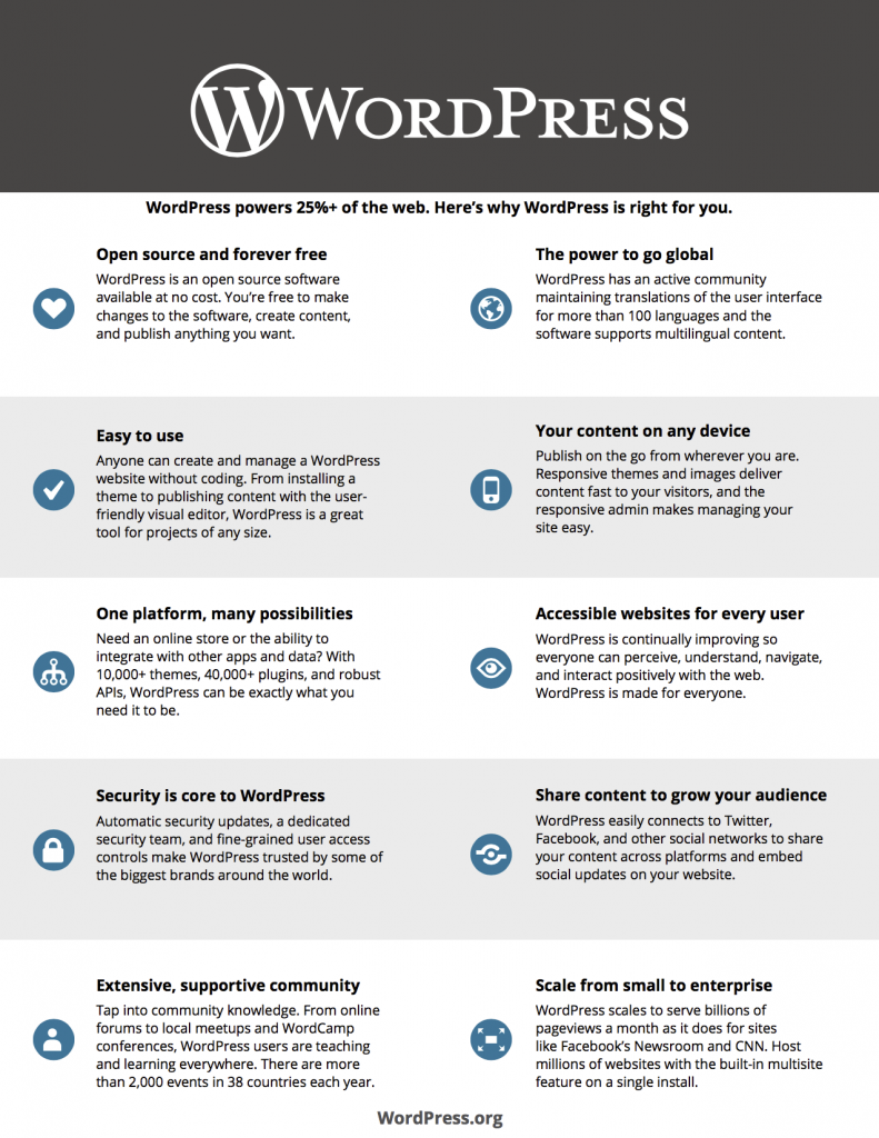 WordPress-Reasons