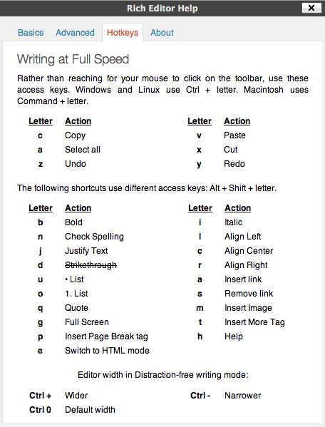 Wordpress Defined Keyboard Shortcuts