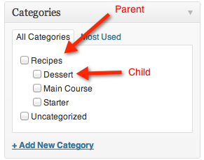 The category metabox with a recipes parent category and three child categories